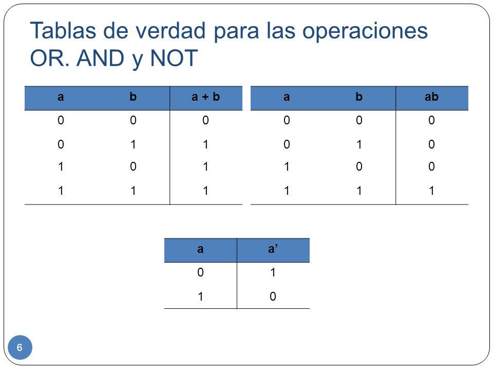 Tablas de verdad para las operaciones OR. AND y NOT aba + b 000 011 101 111 abab 000 010 100 111 aa 01 10 6