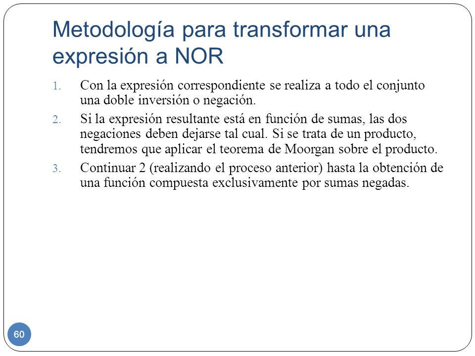 Metodología para transformar una expresión a NOR 60 1. Con la expresión correspondiente se realiza a todo el conjunto una doble inversión o negación.