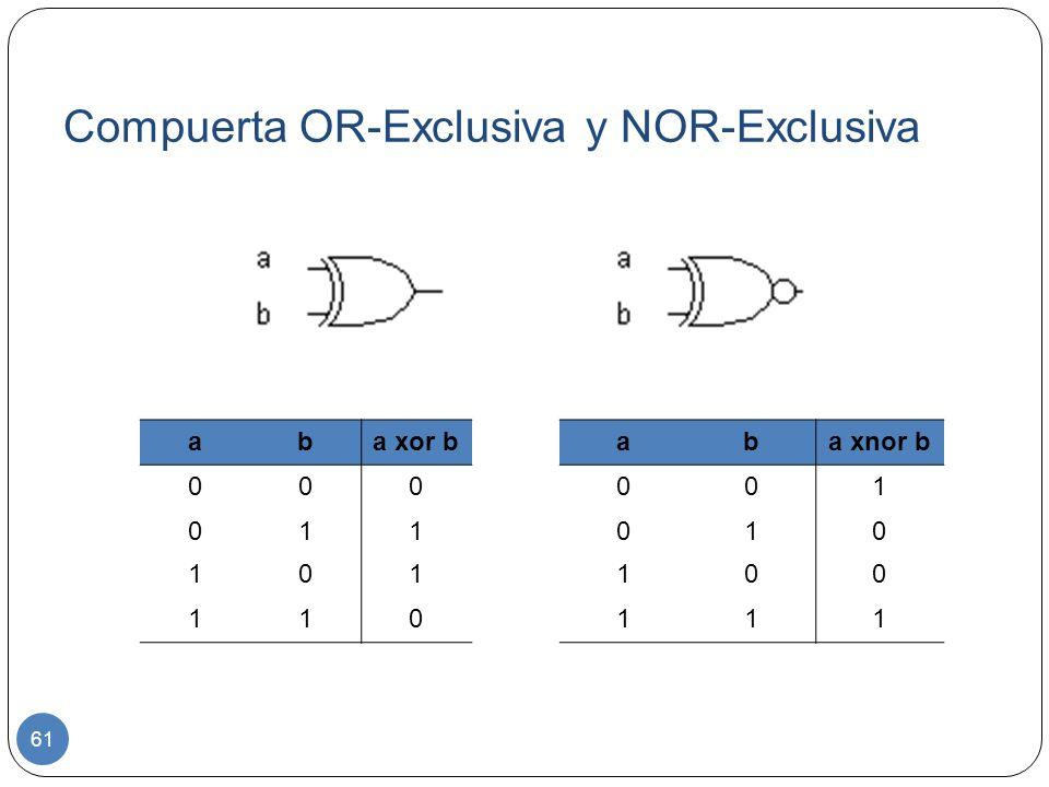 Compuerta OR-Exclusiva y NOR-Exclusiva aba xor b 000 011 101 110 61 aba xnor b 001 010 100 111