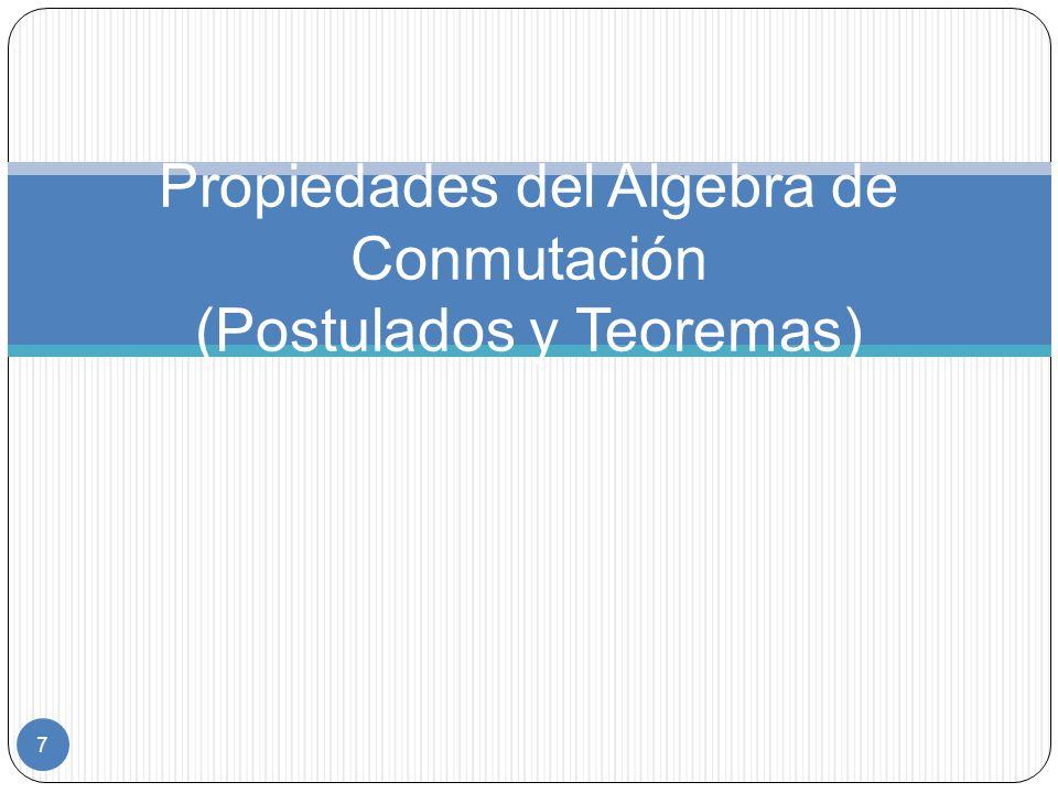 7 Propiedades del Algebra de Conmutación (Postulados y Teoremas)