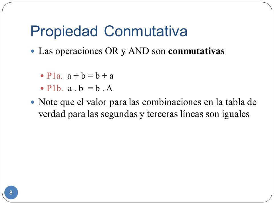 Propiedad Conmutativa 8 Las operaciones OR y AND son conmutativas P1a. a + b = b + a P1b. a. b = b. A Note que el valor para las combinaciones en la t