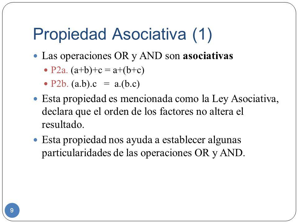 Propiedad Asociativa (1) 9 Las operaciones OR y AND son asociativas P2a. (a+b)+c = a+(b+c) P2b. (a.b).c = a.(b.c) Esta propiedad es mencionada como la