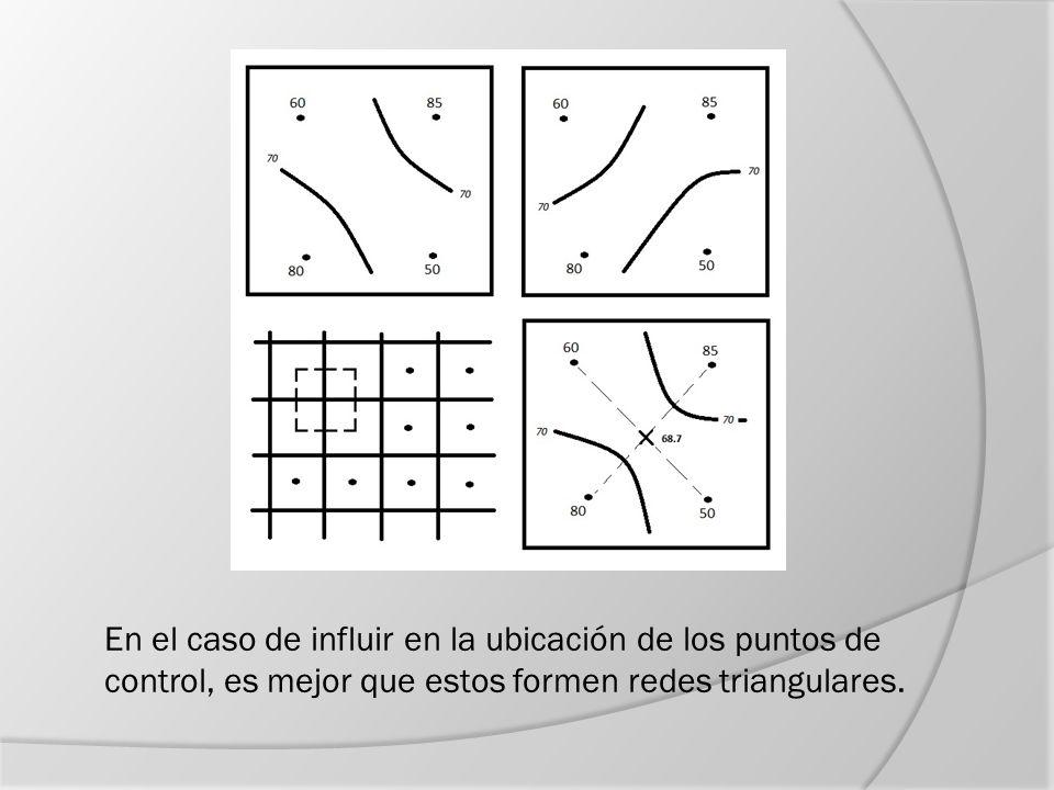 El numero de puntos de control es importante ya que a mayor cantidad mejor representación.