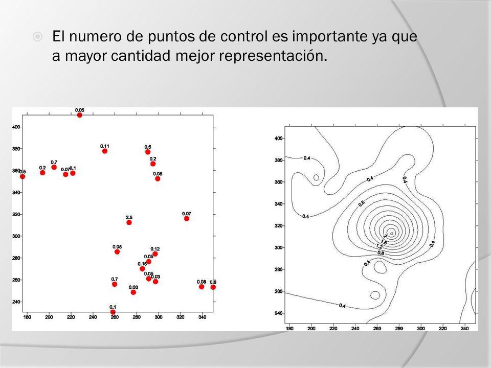 Mapa con mayor densidad de isolineas Se observa una mayor densidad de isolíneas, debido a que el intervalo que se utilizó es menor.