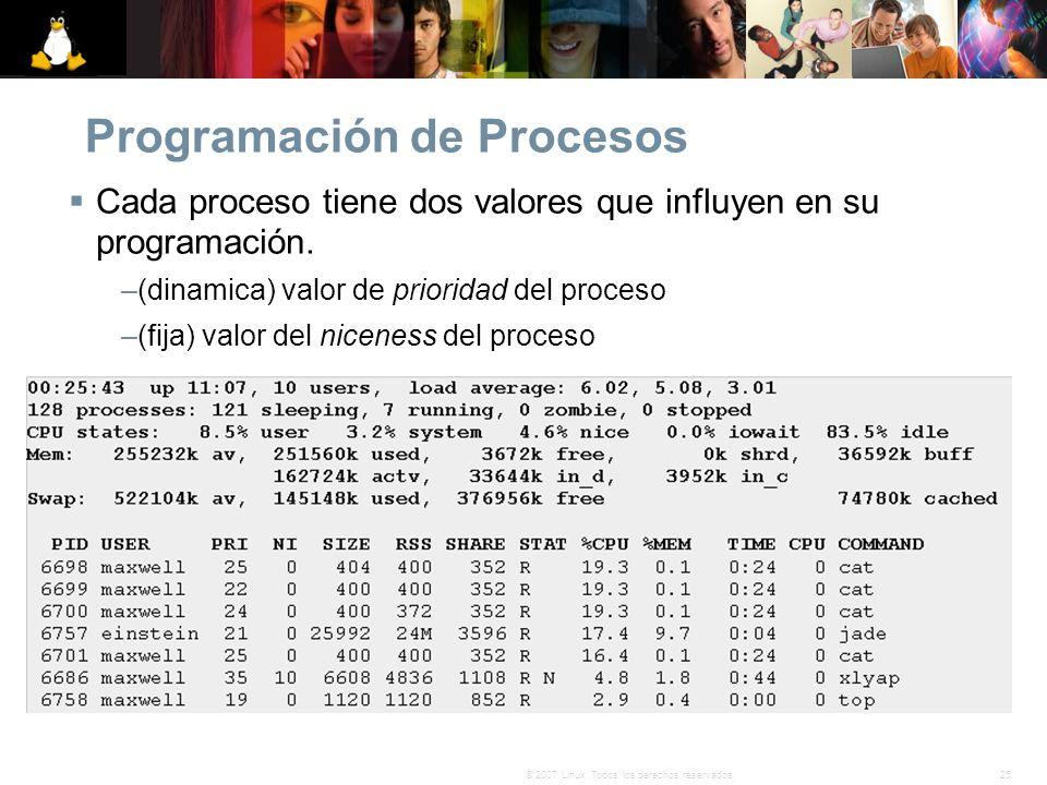 25© 2007 Linux. Todos los derechos reservados. Programación de Procesos Cada proceso tiene dos valores que influyen en su programación. –(dinamica) va