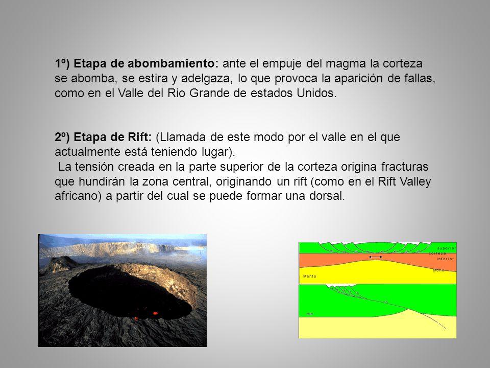 1º) Etapa de abombamiento: ante el empuje del magma la corteza se abomba, se estira y adelgaza, lo que provoca la aparición de fallas, como en el Vall