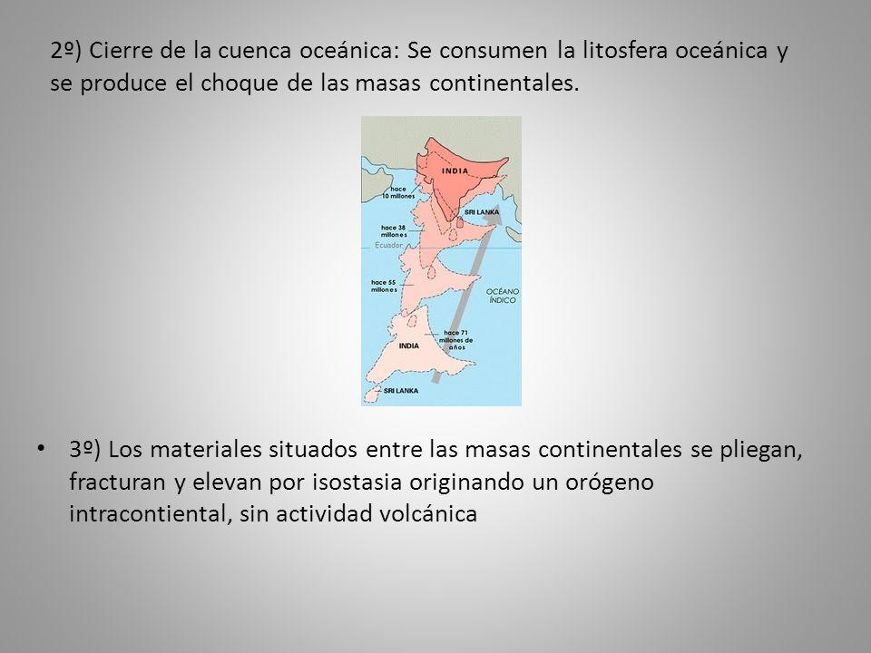 2º) Cierre de la cuenca oceánica: Se consumen la litosfera oceánica y se produce el choque de las masas continentales. 3º) Los materiales situados ent