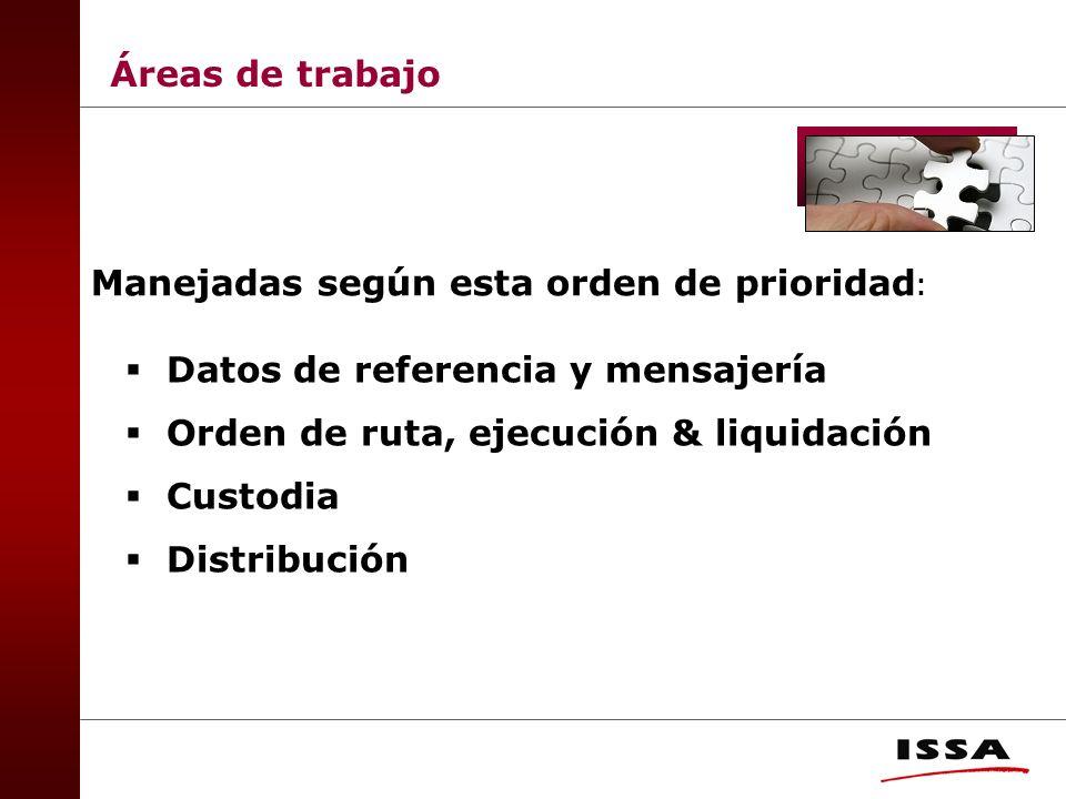 Datos de referencia y mensajería Orden de ruta, ejecución & liquidación Custodia Distribución Áreas de trabajo Manejadas según esta orden de prioridad :