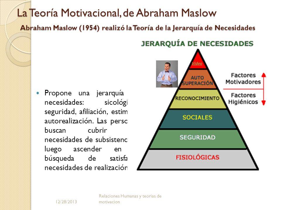 La Teoría Motivacional, de Abraham Maslow Abraham Maslow (1954) realizó la Teoría de la Jerarquía de Necesidades Propone una jerarquía de necesidades: