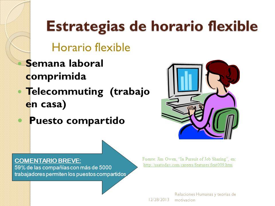 Estrategias de horario flexible Horario flexible Semana laboral comprimida Telecommuting (trabajo en casa) Puesto compartido COMENTARIO BREVE: 59% de