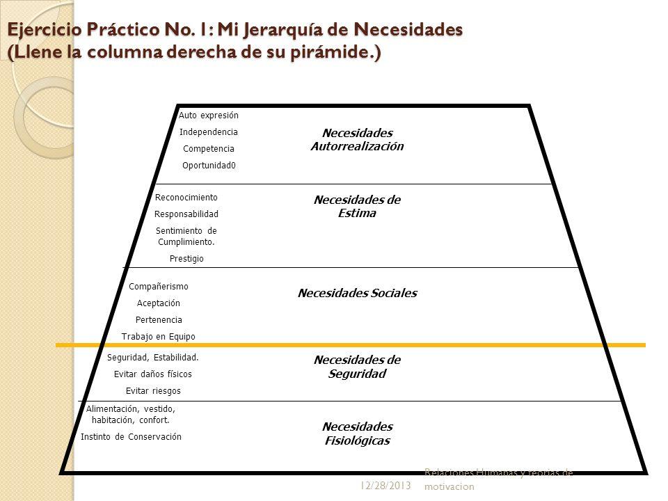 Ejercicio Práctico No. 1: Mi Jerarquía de Necesidades (Llene la columna derecha de su pirámide.) Necesidades Autorrealización Necesidades de Estima Ne