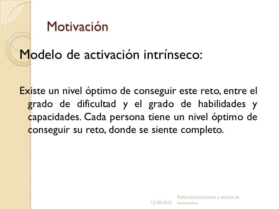 Motivación Modelo de activación intrínseco: Existe un nivel óptimo de conseguir este reto, entre el grado de dificultad y el grado de habilidades y ca