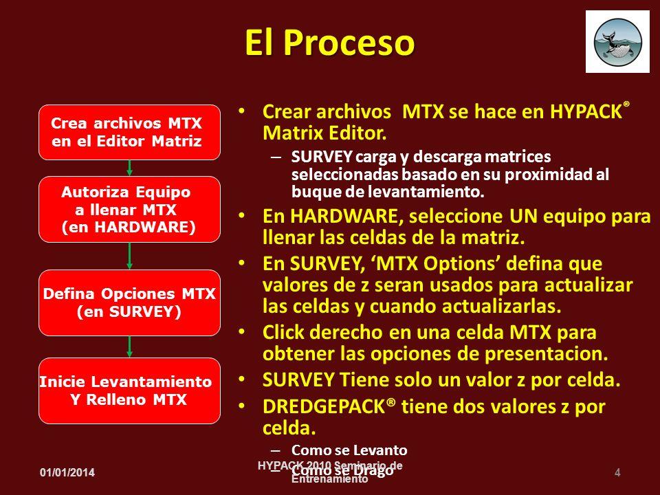 Crear archivos MTX se hace en HYPACK ® Matrix Editor. – SURVEY carga y descarga matrices seleccionadas basado en su proximidad al buque de levantamien