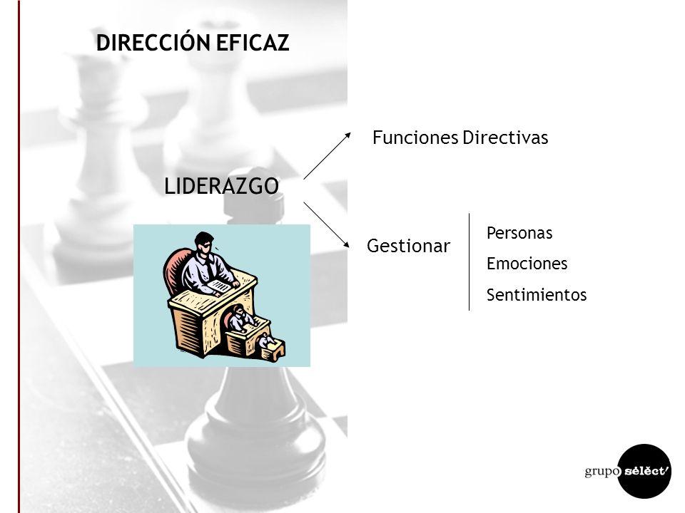 GESTIÓN DEL TALENTO Selección Integración Reconocimiento Gestión de rendimiento y desarrollo Compensación y beneficios