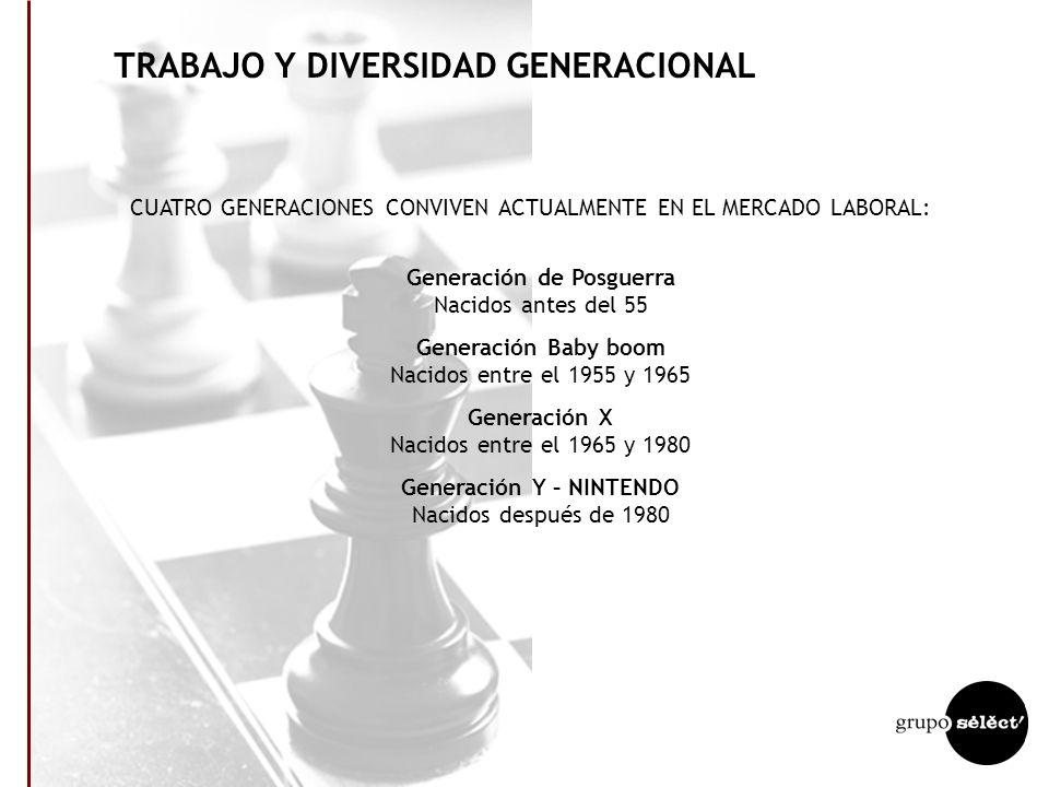 TRABAJO Y DIVERSIDAD GENERACIONAL GRUPO GENERACIONAL: Grupo de personas con una edad determinada que comparte a lo largo de la historia un conjunto de