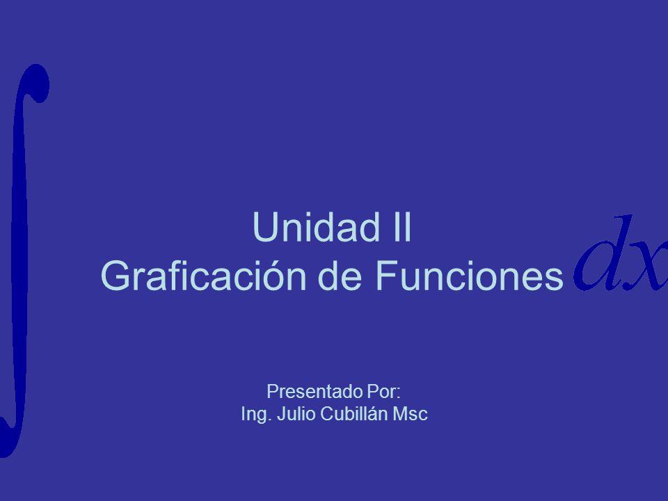 Unidad II Graficación de Funciones Presentado Por: Ing. Julio Cubillán Msc