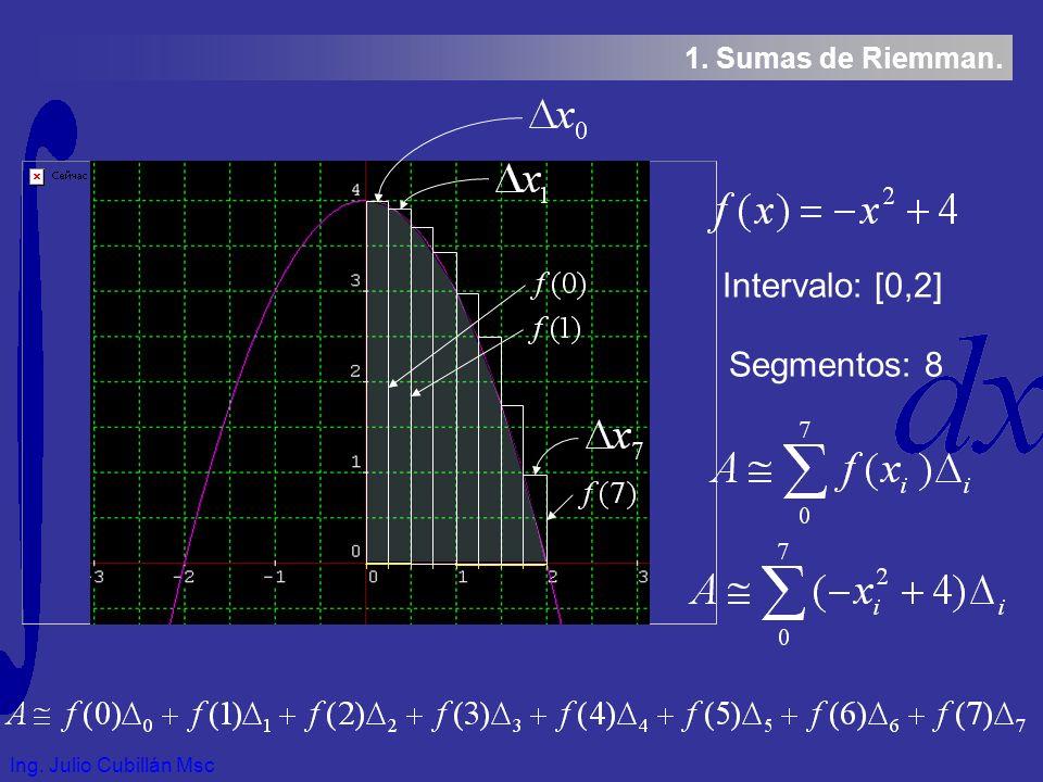 Ing. Julio Cubillán Msc 1. Sumas de Riemman. Intervalo: [0,2] Segmentos: 8