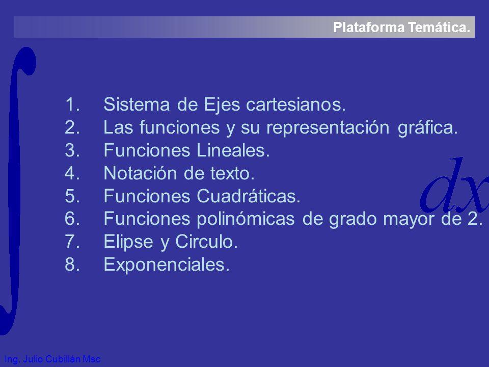 Ing. Julio Cubillán Msc Plataforma Temática. 1.Sistema de Ejes cartesianos.