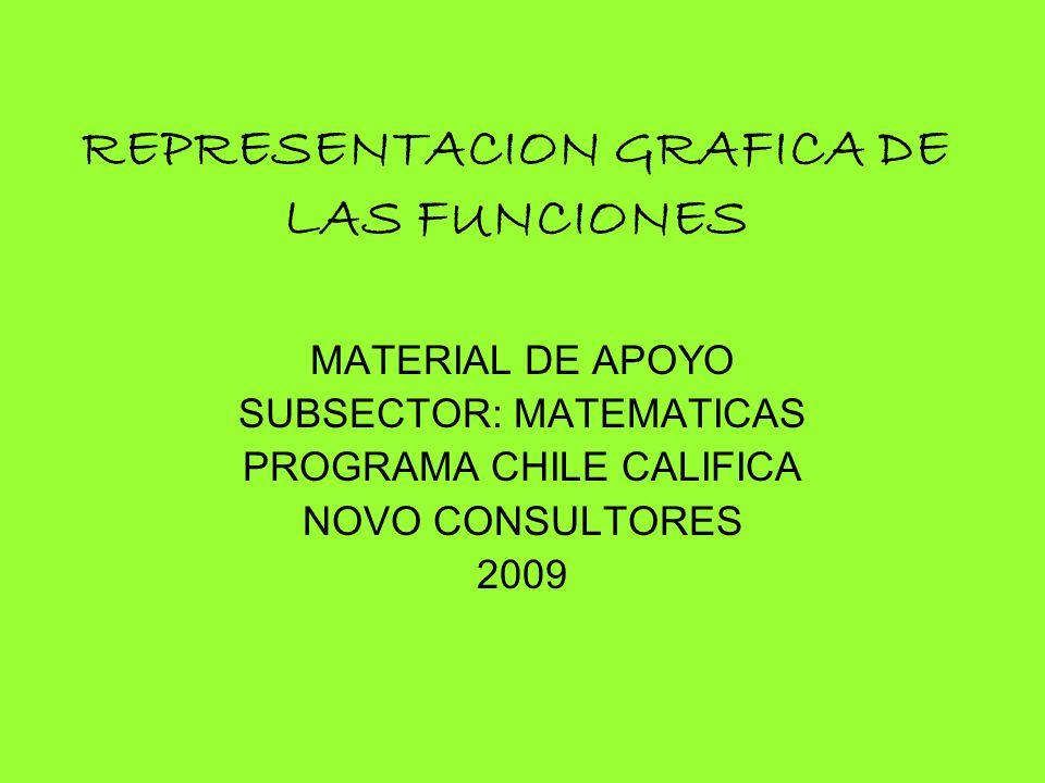 REPRESENTACION GRAFICA DE LAS FUNCIONES MATERIAL DE APOYO SUBSECTOR: MATEMATICAS PROGRAMA CHILE CALIFICA NOVO CONSULTORES 2009