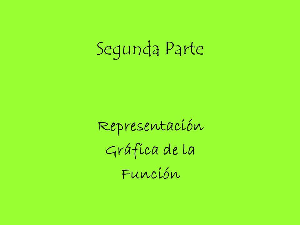 Segunda Parte Representación Gráfica de la Función