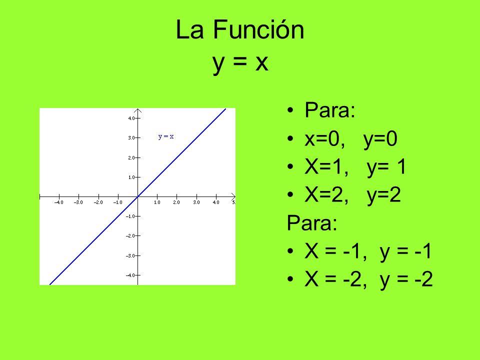 La Función y = x Para: x=0, y=0 X=1, y= 1 X=2, y=2 Para: X = -1, y = -1 X = -2, y = -2