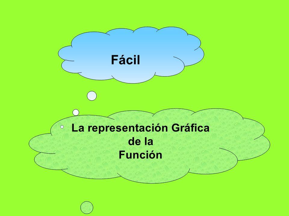 Fácil La representación Gráfica de la Función