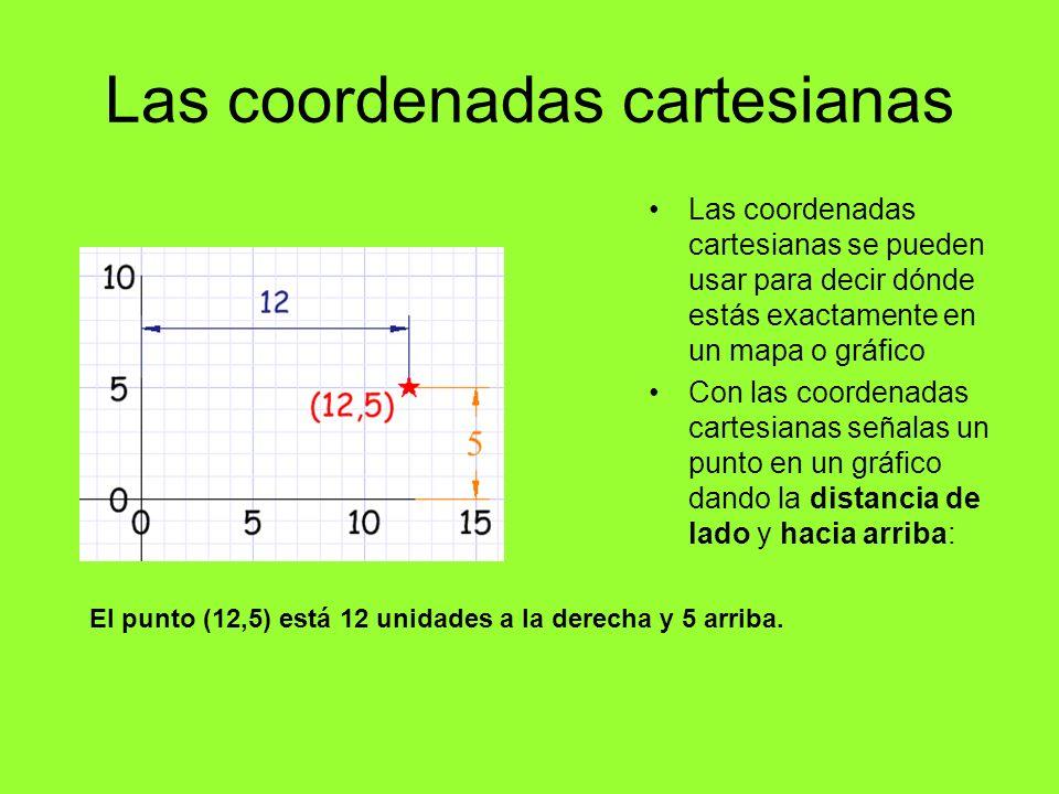 Las coordenadas cartesianas Las coordenadas cartesianas se pueden usar para decir dónde estás exactamente en un mapa o gráfico Con las coordenadas car