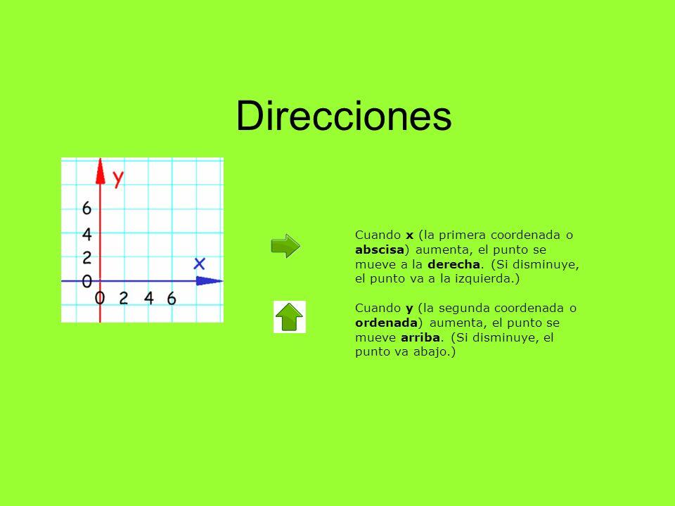 Direcciones Cuando x (la primera coordenada o abscisa) aumenta, el punto se mueve a la derecha. (Si disminuye, el punto va a la izquierda.) Cuando y (