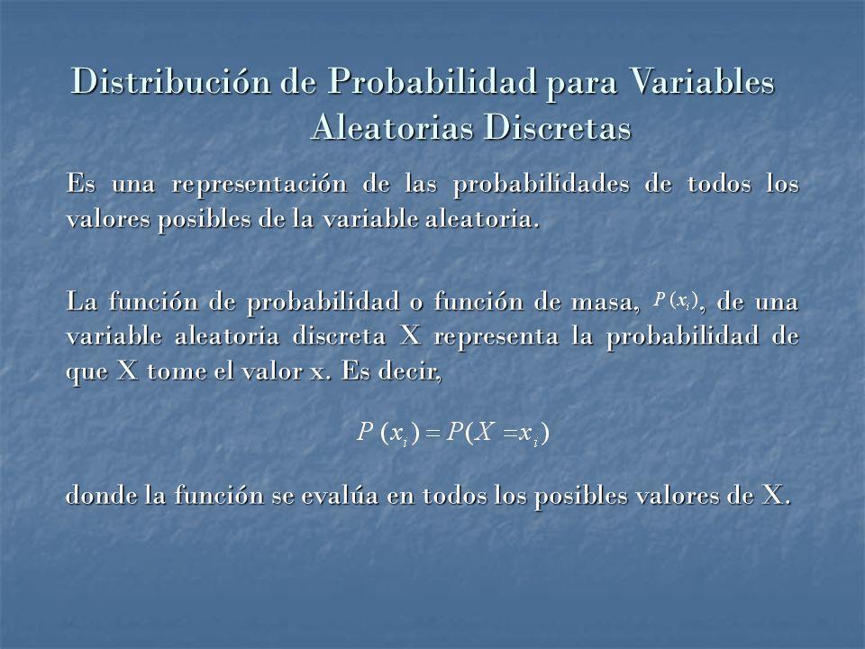 Distribución de Probabilidad para Variables Aleatorias Discretas Es una representación de las probabilidades de todos los valores posibles de la variable aleatoria.