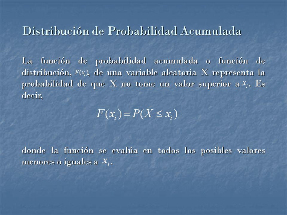 Distribución de Probabilidad Acumulada La función de probabilidad acumulada o función de distribución,, de una variable aleatoria X representa la probabilidad de que X no tome un valor superior a.