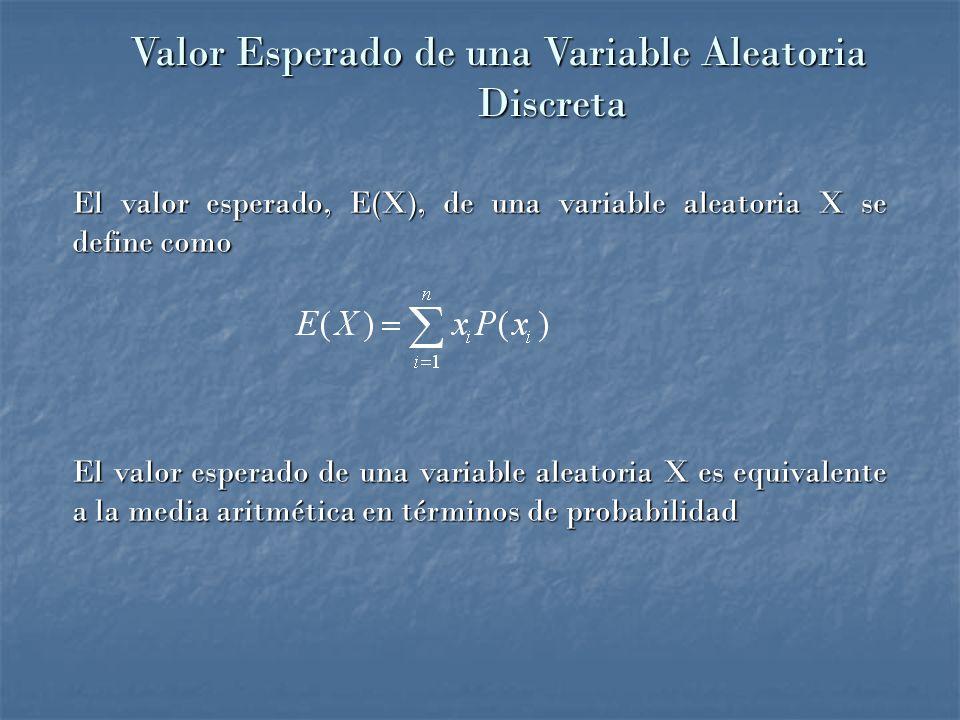 Valor Esperado de una Variable Aleatoria Discreta El valor esperado, E(X), de una variable aleatoria X se define como El valor esperado de una variable aleatoria X es equivalente a la media aritmética en términos de probabilidad