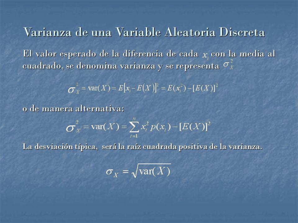 Varianza de una Variable Aleatoria Discreta El valor esperado de la diferencia de cada con la media al cuadrado, se denomina varianza y se representa o de manera alternativa: La desviación típica, será la raíz cuadrada positiva de la varianza.