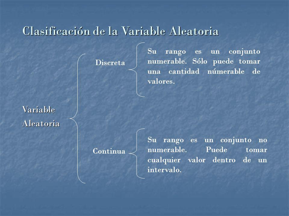 Clasificación de la Variable Aleatoria VariableAleatoria Discreta Continua Su rango es un conjunto numerable.
