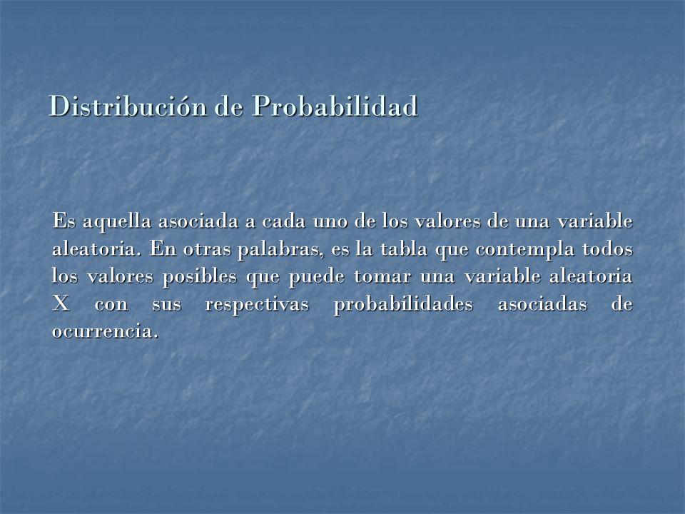 Distribución de Probabilidad Es aquella asociada a cada uno de los valores de una variable aleatoria.