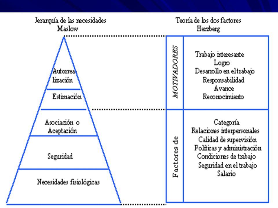 Para la teoría X, la administración se caracteriza por la siguiente: La administración debe promover la organización de los recursos de la empresa.