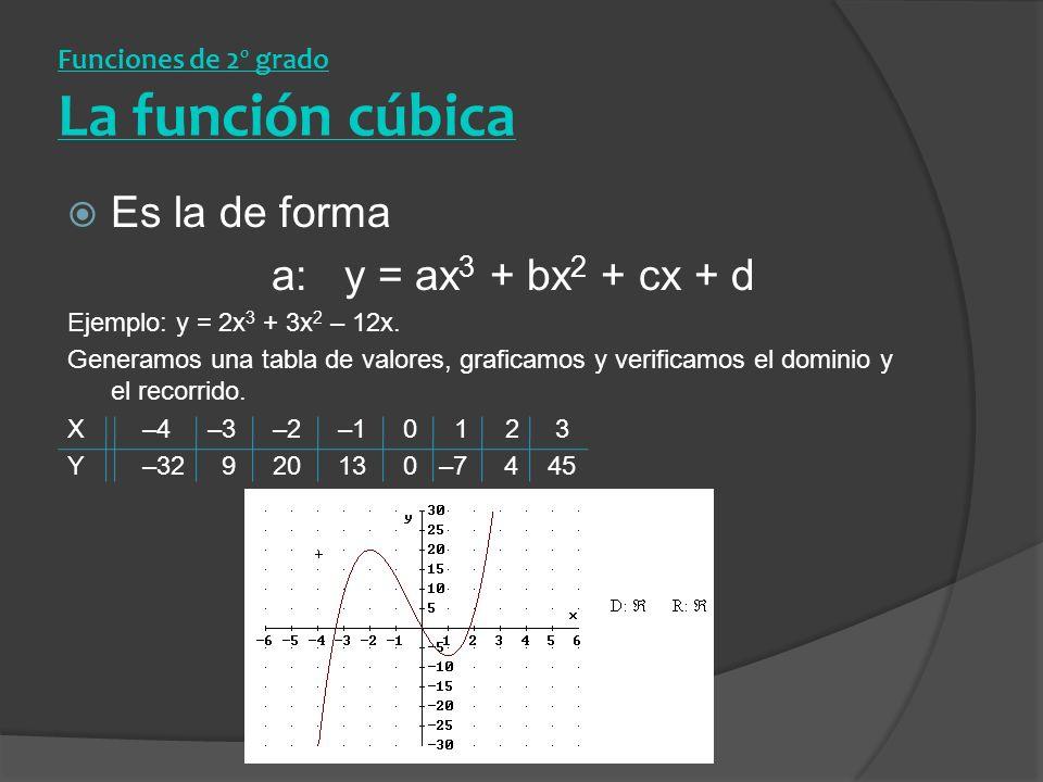 Funciones de 2º grado La función cúbica Es la de forma a: y = ax 3 + bx 2 + cx + d Ejemplo: y = 2x 3 + 3x 2 – 12x. Generamos una tabla de valores, gra