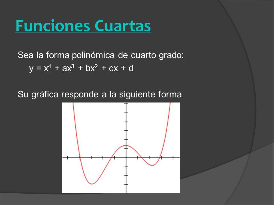 Funciones Cuartas Sea la forma polinómica de cuarto grado: y = x 4 + ax 3 + bx 2 + cx + d Su gráfica responde a la siguiente forma