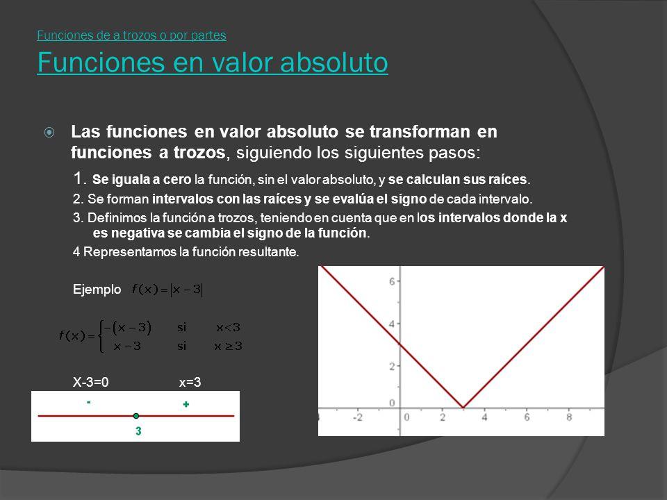 Funciones de a trozos o por partes Funciones en valor absoluto Las funciones en valor absoluto se transforman en funciones a trozos, siguiendo los sig