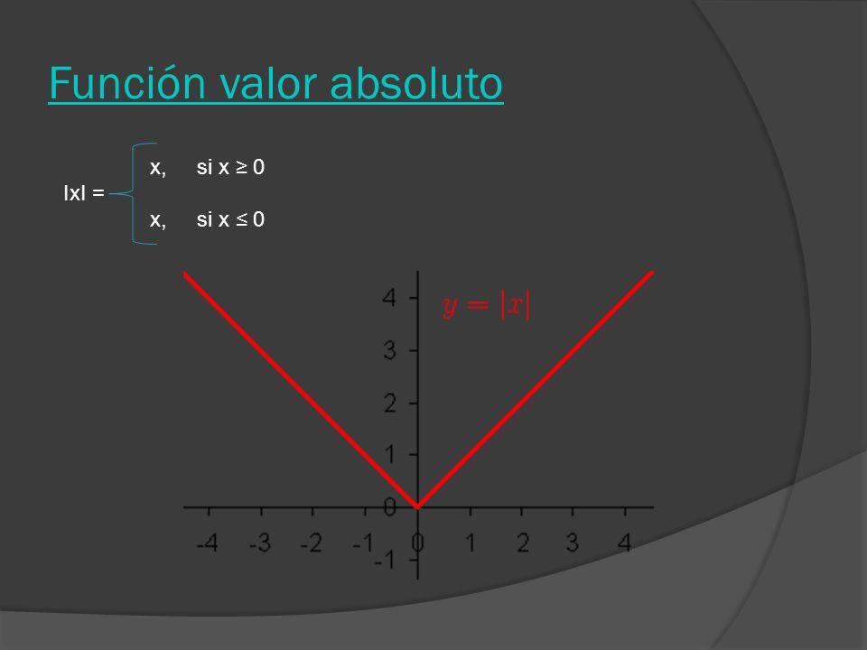 Función valor absoluto x, si x 0 IxI = x, si x 0