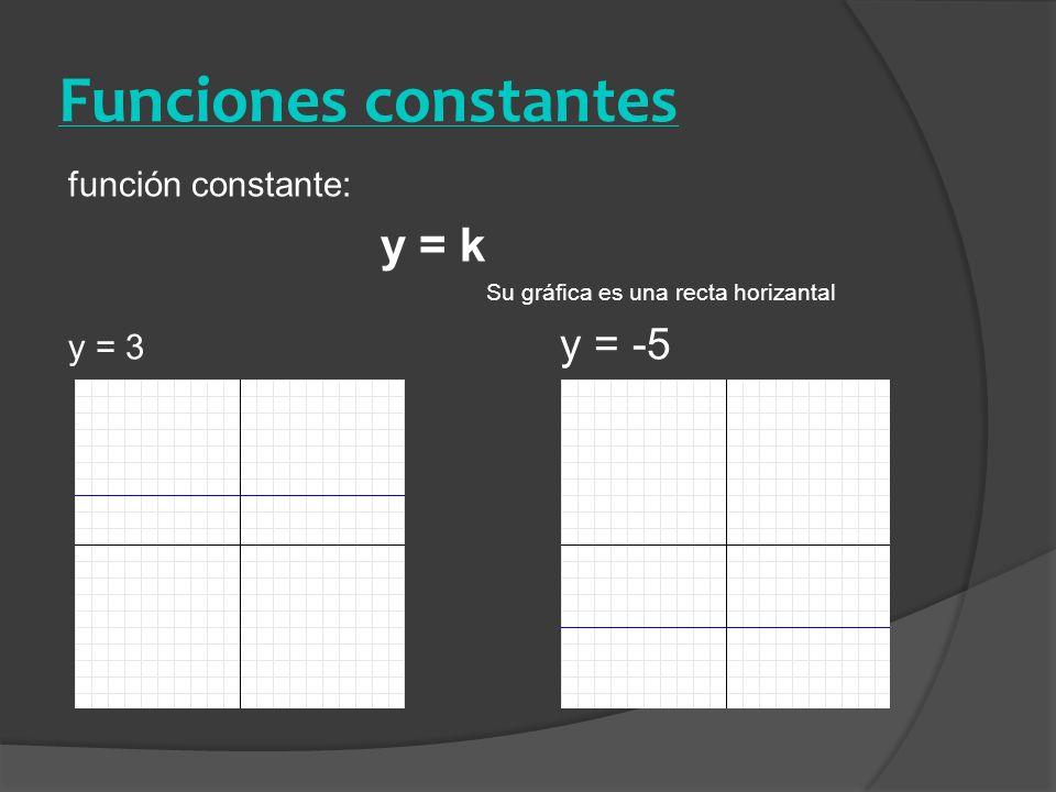 Funciones constantes función constante: y = k Su gráfica es una recta horizantal y = 3 y = -5