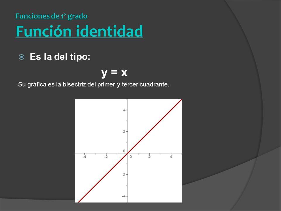 Funciones de 2º grado Funciones cuadráticas f(x) = ax² + bx +c Son funciones polinómicas es de segundo grado, siendo su gráfica una parábola.