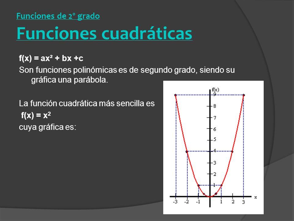 Funciones de 2º grado Funciones cuadráticas f(x) = ax² + bx +c Son funciones polinómicas es de segundo grado, siendo su gráfica una parábola. La funci