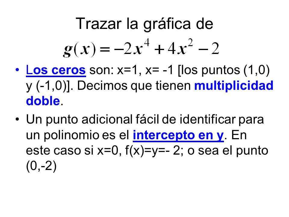 Trazar la gráfica de Los ceros son: x=1, x= -1 [los puntos (1,0) y (-1,0)]. Decimos que tienen multiplicidad doble. Un punto adicional fácil de identi