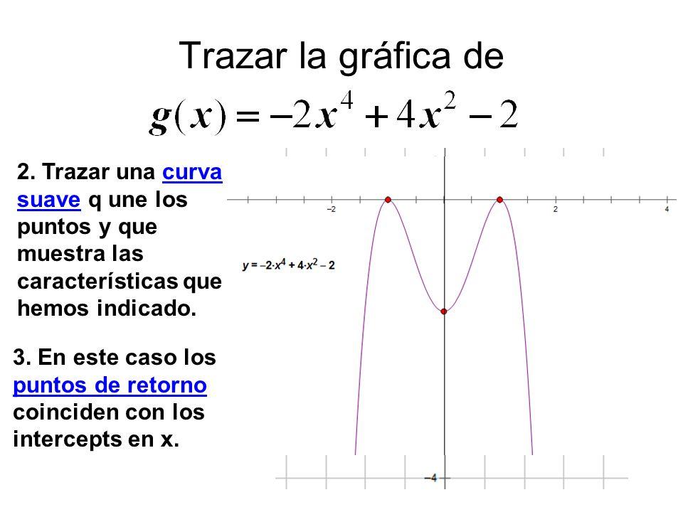 Trazar la gráfica de 2. Trazar una curva suave q une los puntos y que muestra las características que hemos indicado. 3. En este caso los puntos de re