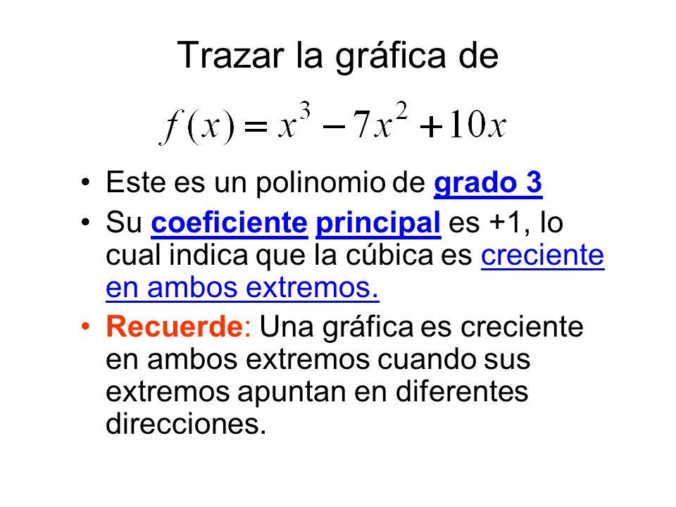 Trazar la gráfica de Este es un polinomio de grado 3 Su coeficiente principal es +1, lo cual indica que la cúbica es creciente en ambos extremos. Recu