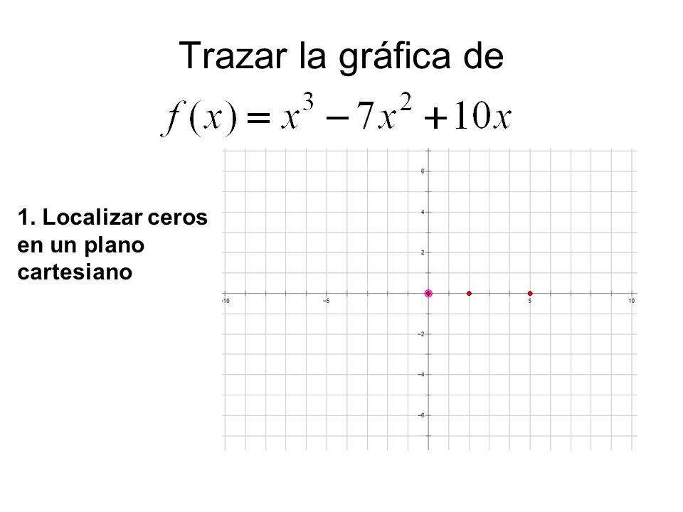 Trazar la gráfica de 1. Localizar ceros en un plano cartesiano