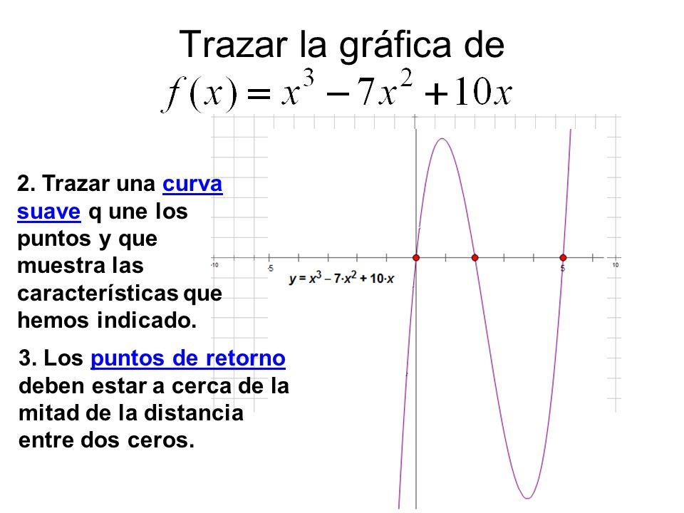 Trazar la gráfica de 2. Trazar una curva suave q une los puntos y que muestra las características que hemos indicado. 3. Los puntos de retorno deben e