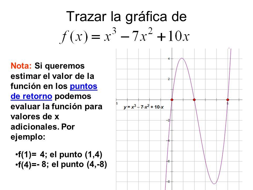 Trazar la gráfica de Nota: Si queremos estimar el valor de la función en los puntos de retorno podemos evaluar la función para valores de x adicionale