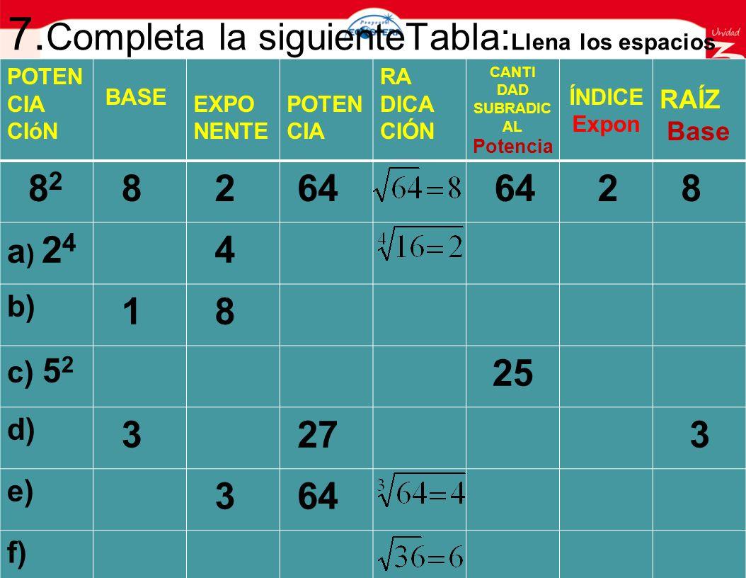 6. Completa las siguiente Raíces. Llenando los espacios que hacen falta. Porque 2 4 = Porque = Porque 5 4 = Porque = == = = = = 10 2 == 4 =2525 = == =