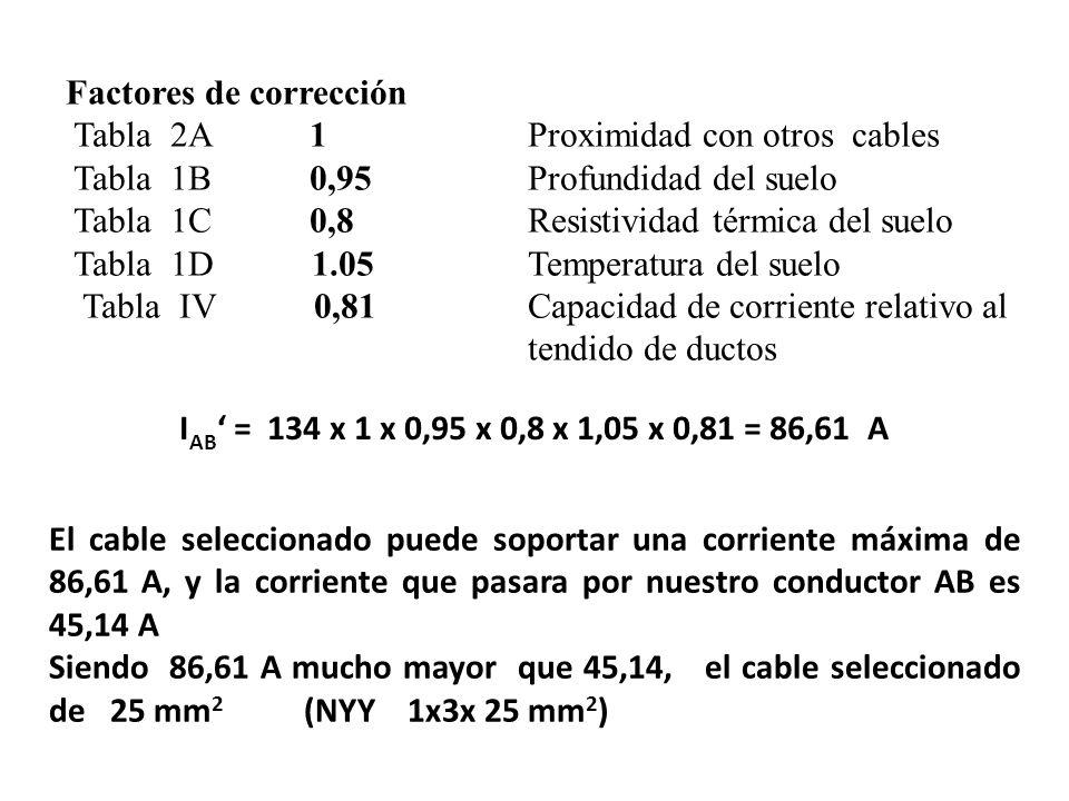 Factores de corrección Tabla 2A 1 Proximidad con otros cables Tabla 1B 0,95 Profundidad del suelo Tabla 1C 0,8 Resistividad térmica del suelo Tabla 1D